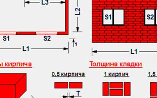 Как посчитать объем стены