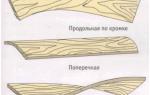Транспортная влажность древесины
