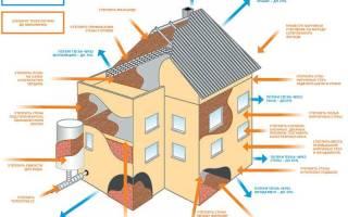 Как правильно утеплить пол в деревянном доме?