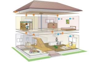 Какие комнаты должны быть в частном доме?