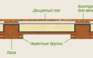 Как установить теплый пол на деревянный пол?