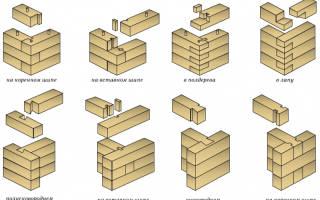 Как класть брус при строительстве дома?