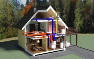 Отопление для дачного дома какое лучше?