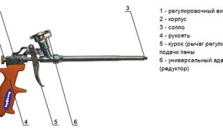 Как пользоваться пистолетом для пены
