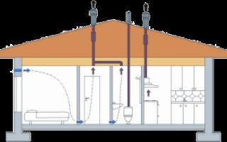Нужна ли вентиляция в каркасном доме?