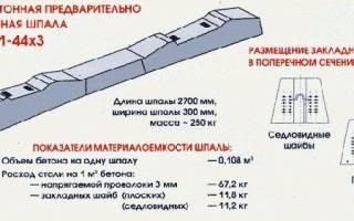 Сколько весит бетонная шпала