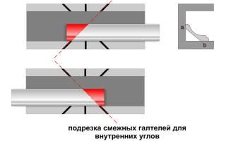 На какую шпаклевку клеить потолочный плинтус?