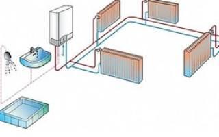 Как сделать двухконтурное отопление в частном доме?