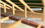 Чем утеплить потолок в частном доме?