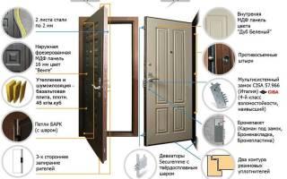 Как отделать порог в частном доме?