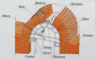 Как сделать арку из кирпича своими руками