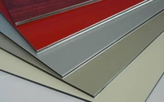 Что такое композитные панели