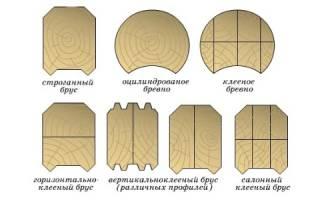 Как сделать сруб из бруса своими руками?