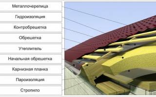 Какая доска идет на стропила крыши?