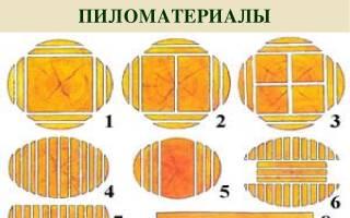 Как сделать доски из бревна своими руками?