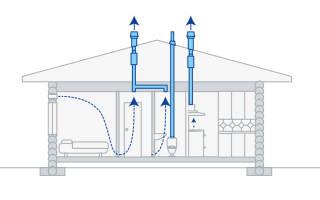 Как устроить вентиляцию в деревянном доме?