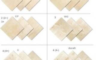 Как правильно положить фанеру на деревянный пол?