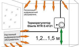 Как правильно повесить инфракрасный обогреватель на потолок?