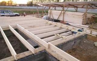 Какой бетон для фундамента частного дома